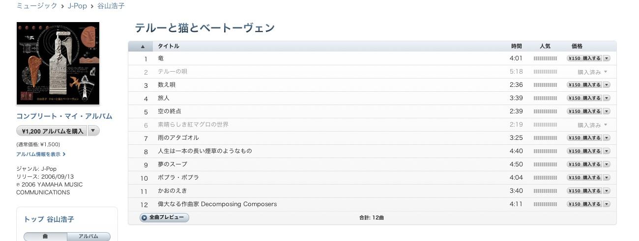 iTunes20120222